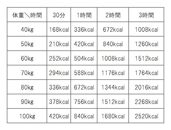 131225calorie_table