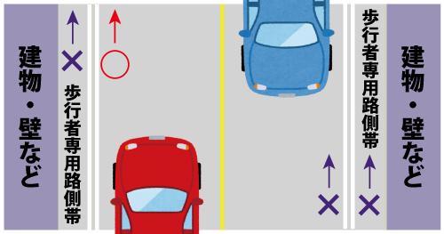 歩行者専用路側帯